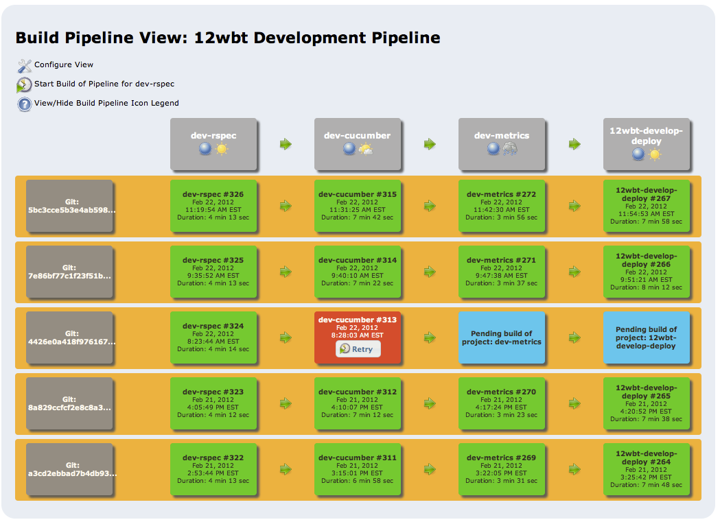 Jenkins Pipeline before a build has been kicked off